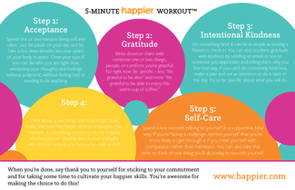 5-Minute Happier Workout Guide