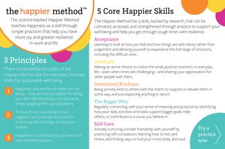 The Happier Method Overview